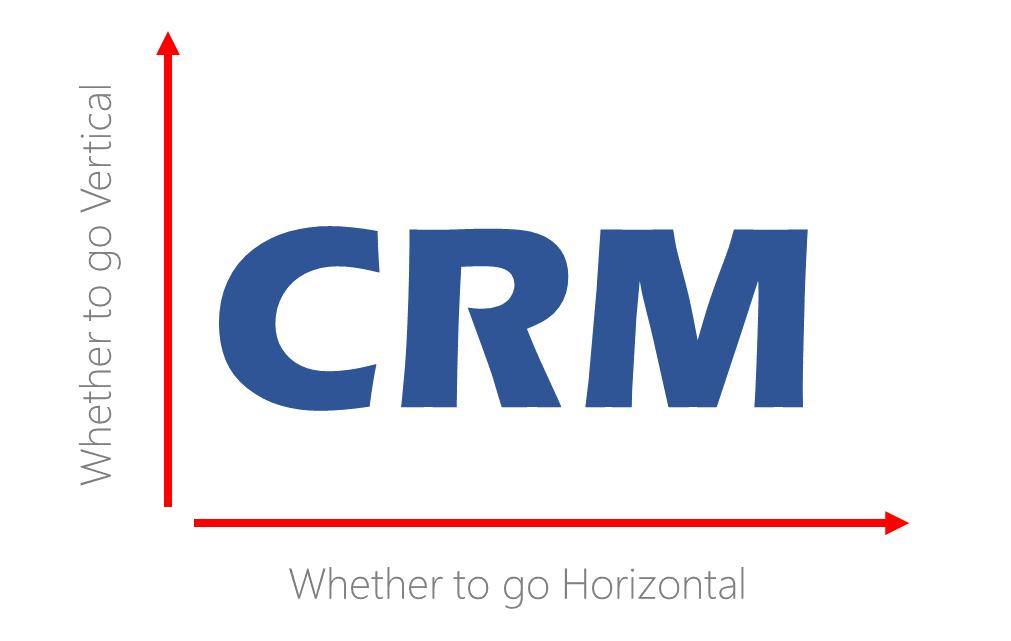 Horizontal CRM Vs Vertical CRM