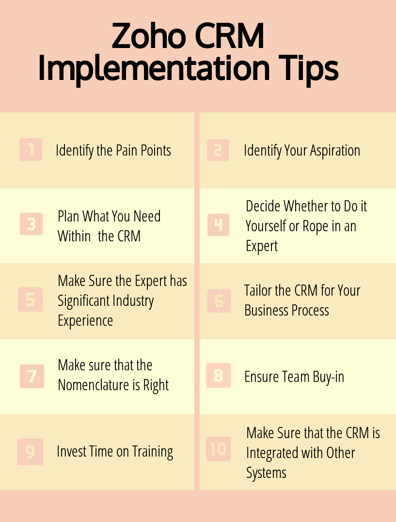 Zoho CRM Implementation Tips