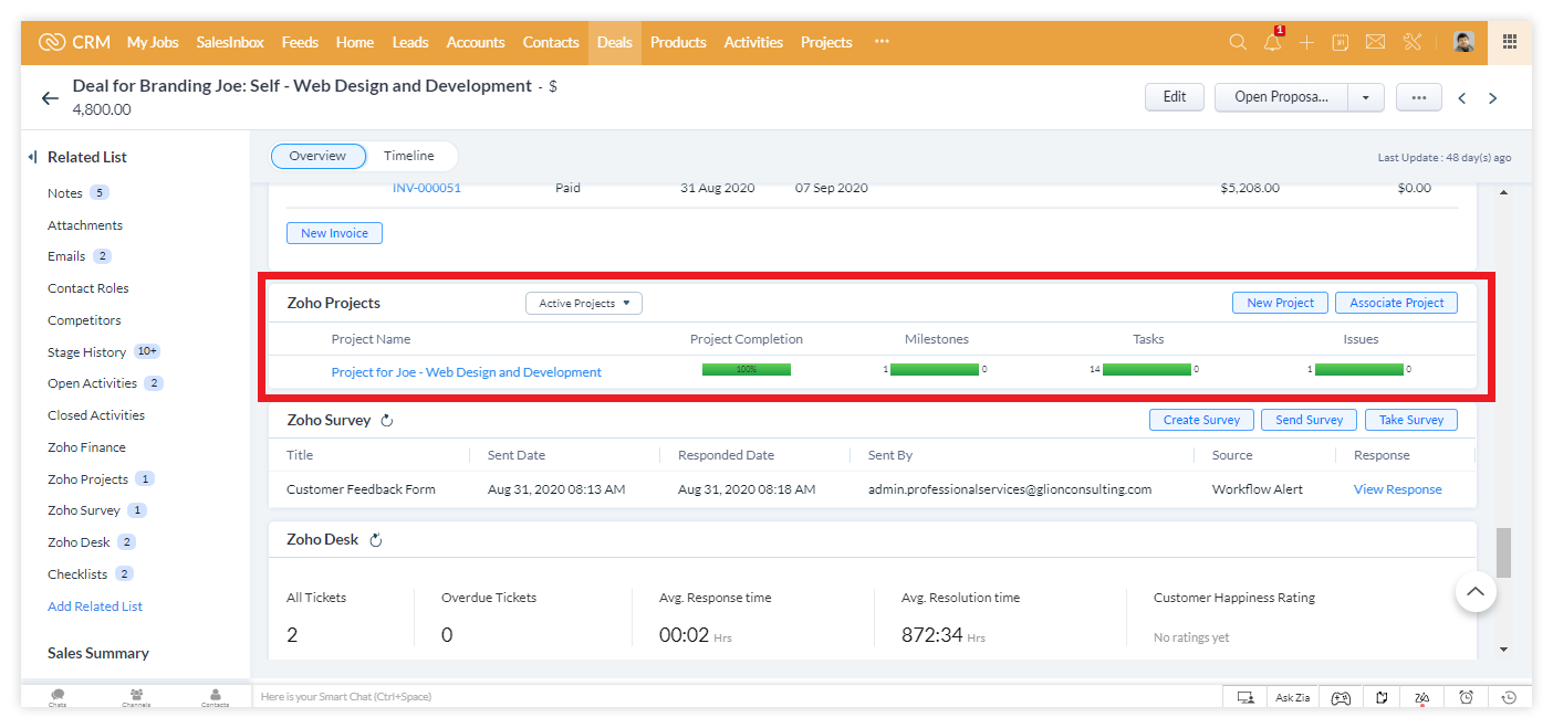 Zoho Project status on CRM