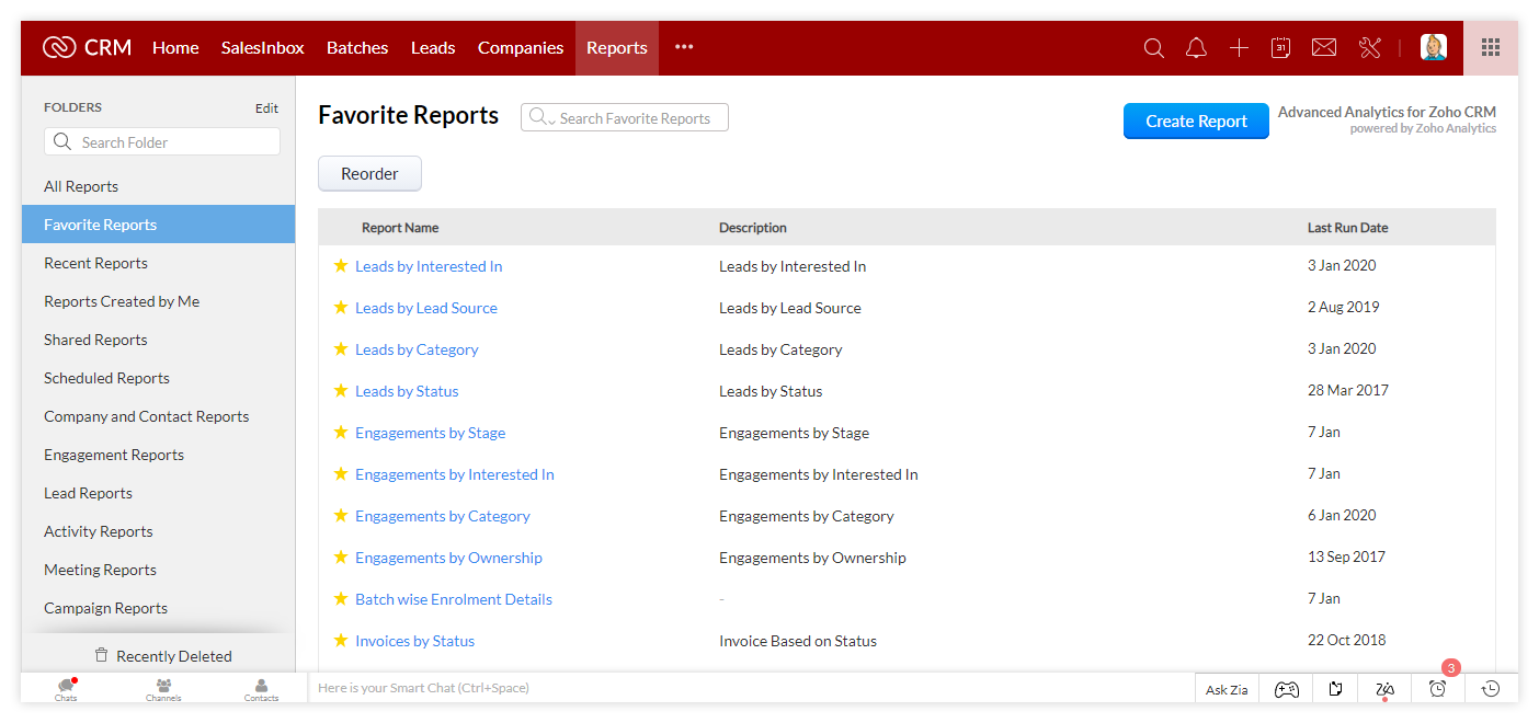 Lead Reports